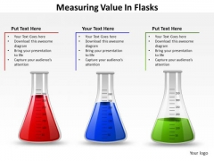 Strategic Management Measuring Value In Flasks Business Framework Model