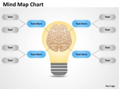 Strategic Management Mind Map Atlas Chart Business Diagram