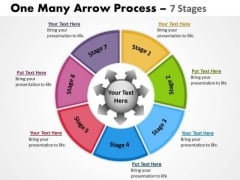 Strategic Management One Many Arrow Process 7 Stages Marketing Diagram