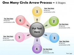 Strategic Management One Many Circle Arrow Process 6 Stages Marketing Diagram