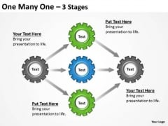 Strategic Management One Many One 3 Stages Strategy Diagram