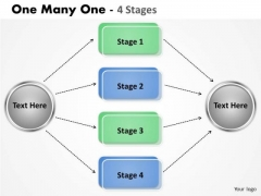 Strategic Management One Many One 4 Stages Sales Diagram