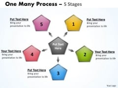 Strategic Management One Many Process 5 Stages Business Cycle Diagram