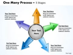 Strategic Management One Many Process 5 Step Consulting Diagram