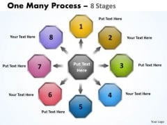 Strategic Management One Many Process 8 Stages Marketing Diagram