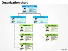 Strategic Management Organization Summary Mba Models And Frameworks