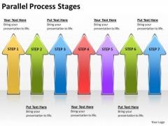 Strategic Management Parallel Process Stages Business Framework Model