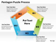 Strategic Management Pentagon Puzzle Process Consulting Diagram