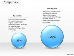 Strategic Management Percentage Comparison Business Layout Business Diagram