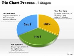 Strategic Management Pie Chart 3 Stages Business Cycle Diagram