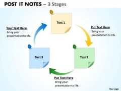 Strategic Management Post It Notes 4 Stages Business Finance Strategy Development