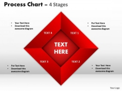 Strategic Management Process Chart 4 Stages Style Business Diagram