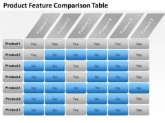 Strategic Management Product Features Comparison Chart Marketing Diagram