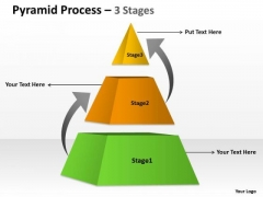 Strategic Management Pyramid Process 3 Stages For Sales Marketing Diagram