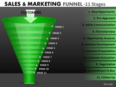 Strategic Management Sales Funnel Diagram 11 Stages Business Diagram