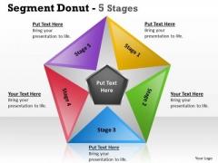 Strategic Management Segment Donut 5 Stages Circular Sales Diagram