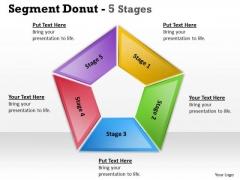 Strategic Management Segment Donut Stages Business Diagram