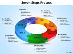 Strategic Management Seven Steps Diagram Process Sales Diagram
