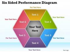 Strategic Management Six Sided Performance Diagram Marketing Diagram