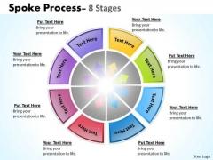 Strategic Management Spoke Process 8 Stages Business Diagram