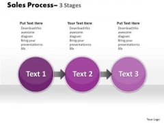 Strategic Management Strategic Management Sale Process 3 Stages Sales Diagram