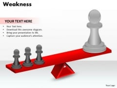 Strategic Management Strength And Weaknesses Business Diagram