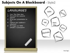 Strategic Management Subjects On A Blackboard Strategic Management