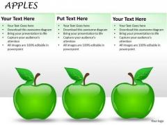 Strategic Management Three Apples Consulting Diagram