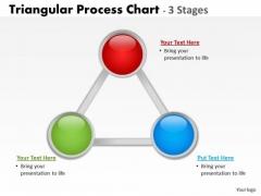 Strategic Management Triangular Process Flow Chart Marketing Diagram