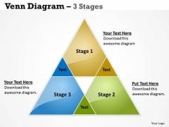 Strategic Management Venn 3 Stages Business Diagram