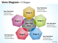 Strategic Management Venn Diagram 5 Stages Consulting Diagram