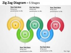 Strategic Management Zig Zag Diagram 5 Stages Consulting Diagram