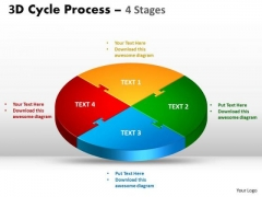 Strategy Diagram 3d Cycle Process Flow Chart 4 Stages Mba Models And Frameworks