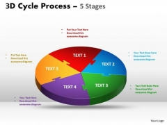 Strategy Diagram 3d Cycle Process Flow Chart 5 Stages Business Cycle Diagram
