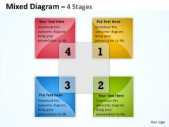 Strategy Diagram 4 Staged Business Mixed Diagram Mba Models And Frameworks