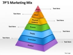 Strategy Diagram 7ps Of Marketing Mix Diagram Marketing Diagram