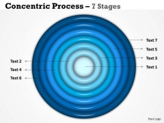 Strategy Diagram Business Concentric Process 7 Stages Strategic Management