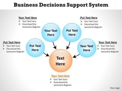 Strategy Diagram Business Decisions Support System 8 Consulting Diagram