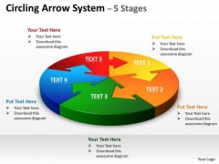 Strategy Diagram Circling Arrow Diagram System 5 Stages Mba Models And Frameworks