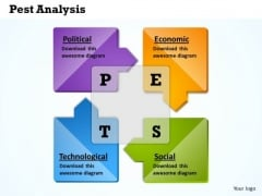 Strategy Diagram Circular Pest Analysis Business Cycle Diagram