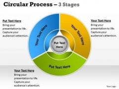 Strategy Diagram Circular Process 3 Stages Business Cycle Diagram