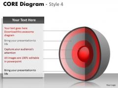 Strategy Diagram Core Diagram Business Diagram