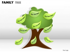 Strategy Diagram Family Tree Business Cycle Diagram