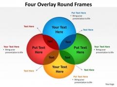 Strategy Diagram Four Overlay Round Frames Diagram Marketing Diagram
