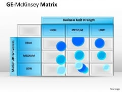 Strategy Diagram Ge Mckinsey Womb Business Cycle Diagram