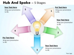 Strategy Diagram Hub And Spoke 5 Stages Strategic Management