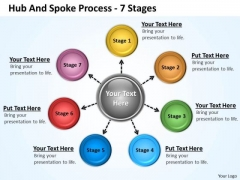 Strategy Diagram Hub And Spoke Process 7 Stages Business Cycle Diagram