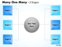 Strategy Diagram Many One Many 3 Step Mba Models And Frameworks
