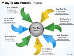 Strategy Diagram Many To One 7 Steps Business Cycle Diagram