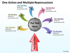 Strategy Diagram One Action And Multiple Repercussions Strategic Management
